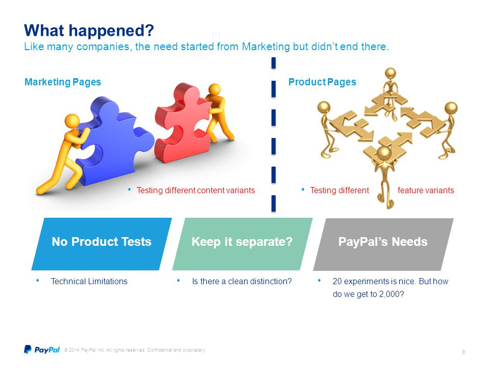 What happened No Product Tests Keep it separate PayPal's Needs