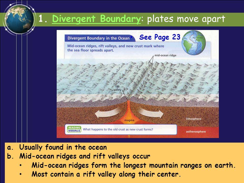 1. Divergent Boundary: plates move apart