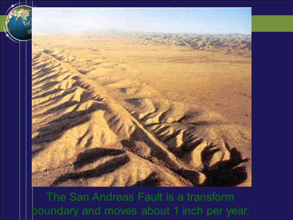 The San Andreas Fault is a transform boundary and moves about 1 inch per year.