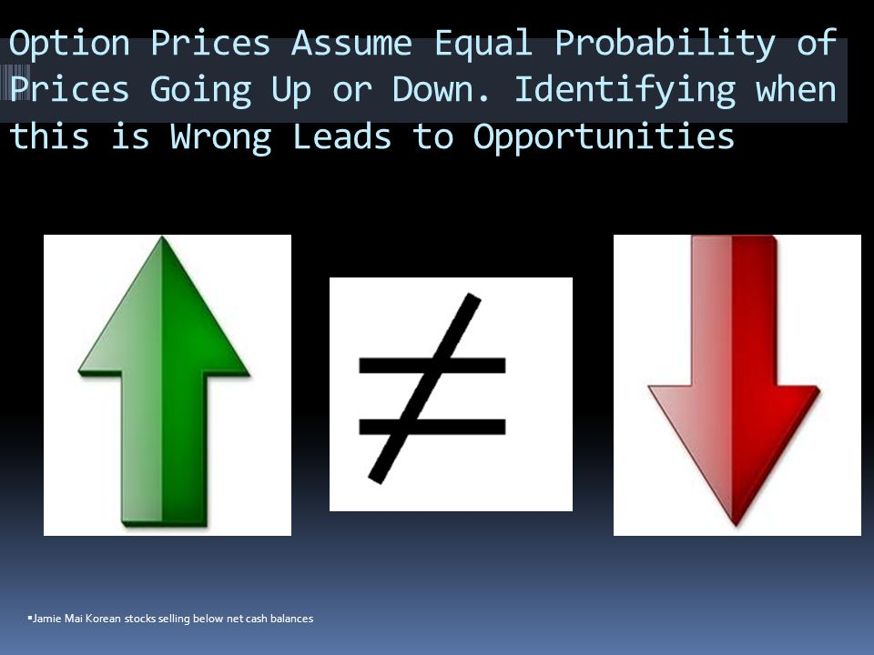 Option Prices Assume Equal Probability of Prices Going Up or Down