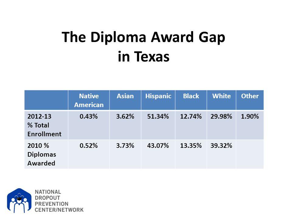 The Diploma Award Gap in Texas