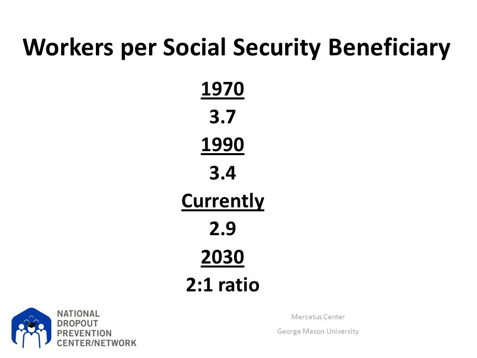 Workers per Social Security Beneficiary
