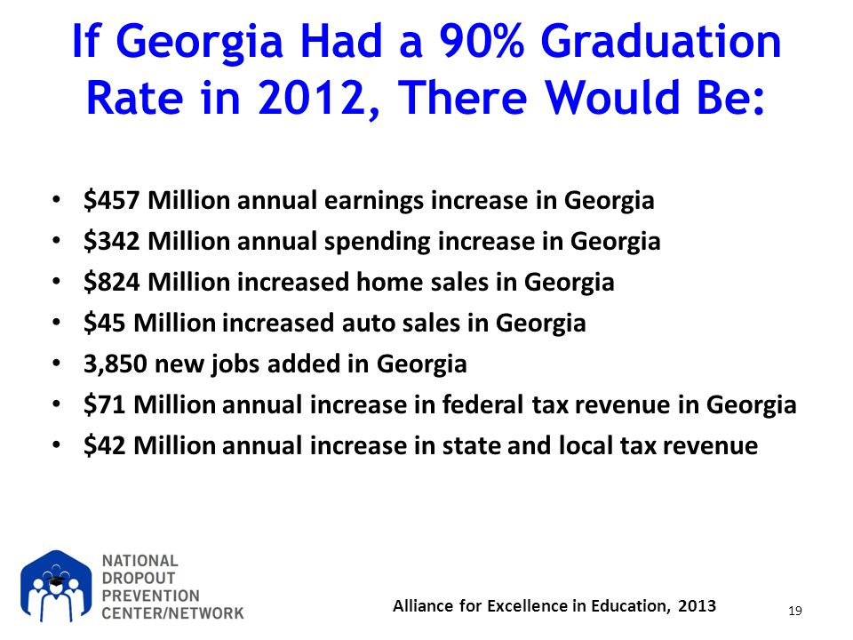 If Georgia Had a 90% Graduation Rate in 2012, There Would Be: