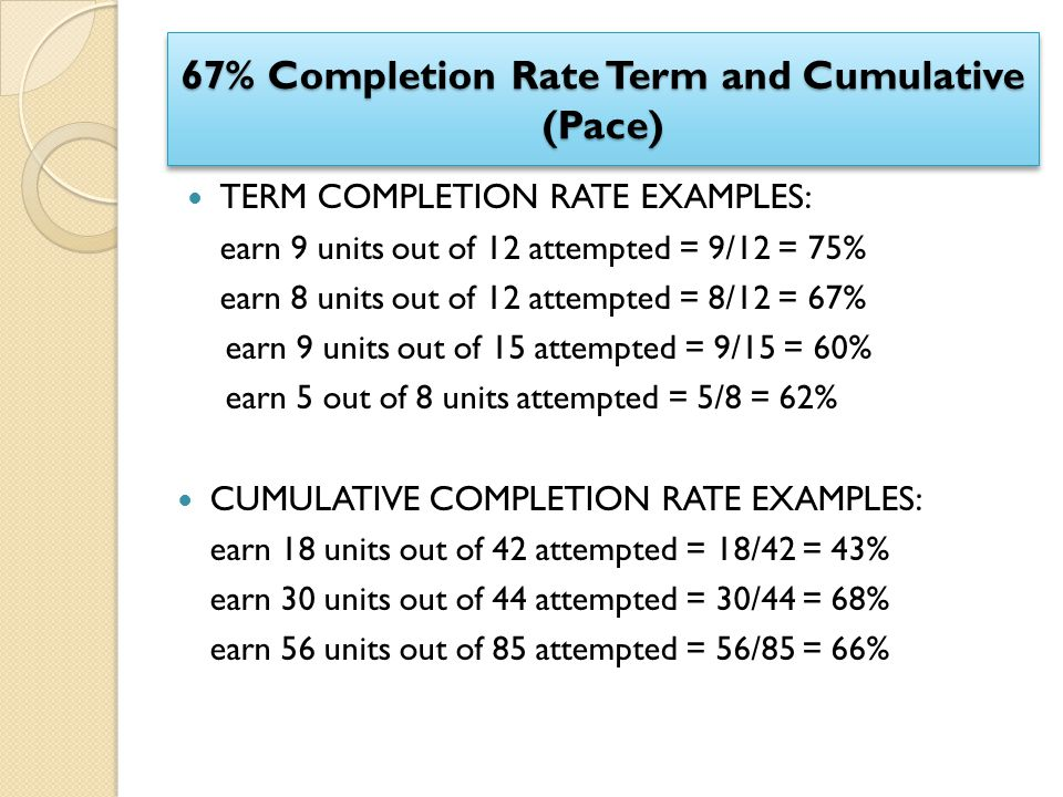 67% Completion Rate Term and Cumulative (Pace)