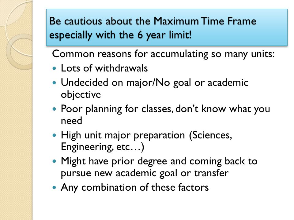 Be cautious about the Maximum Time Frame especially with the 6 year limit!