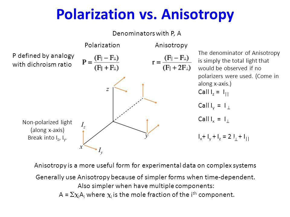 Polarization vs. Anisotropy