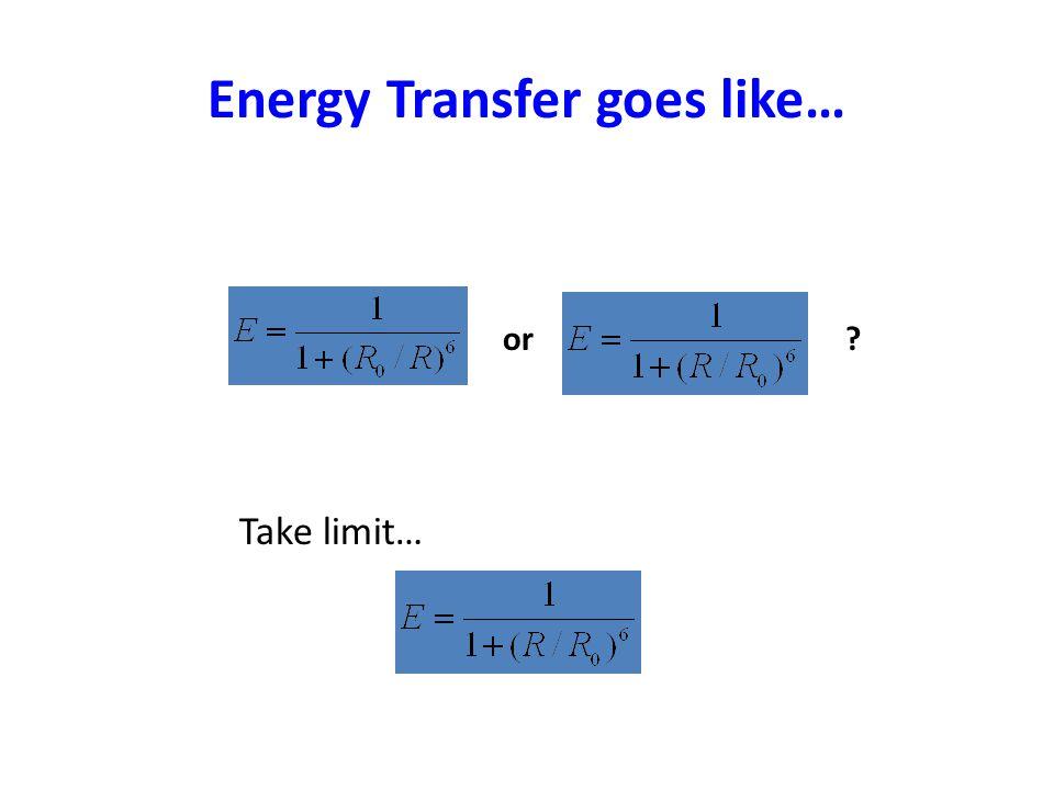 Energy Transfer goes like…