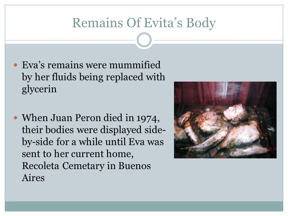 Remains Of Evita's Body