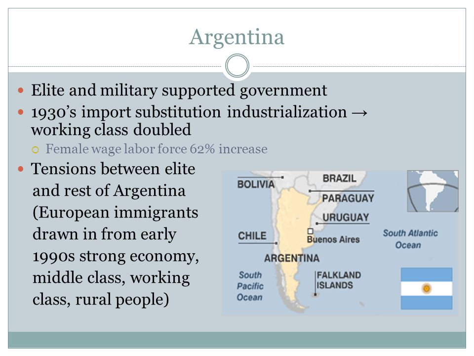 Argentina Elite and military supported government