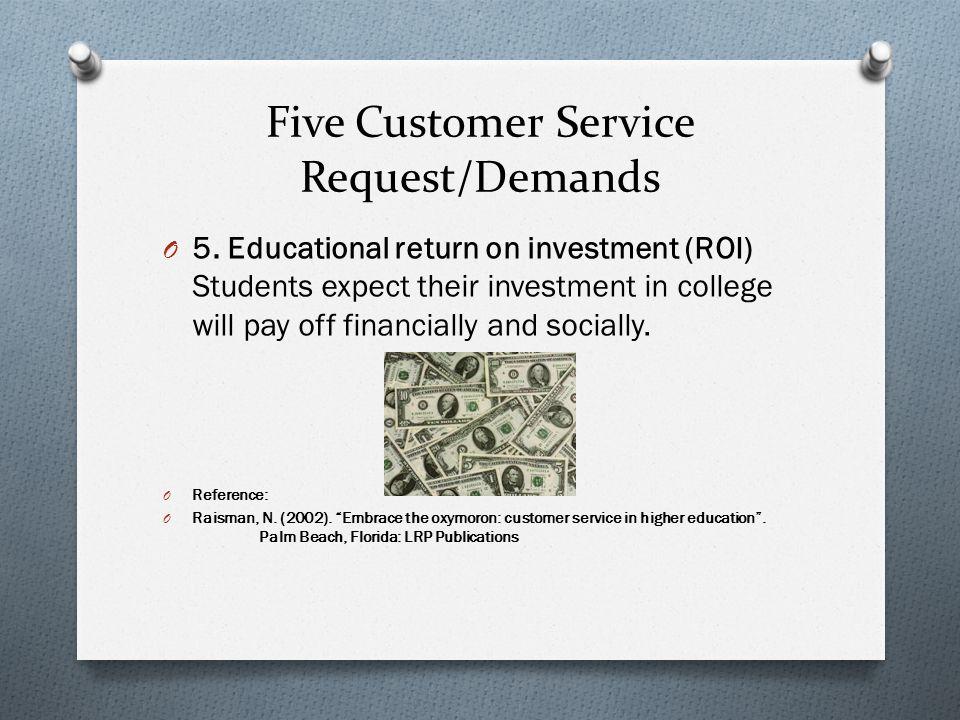 Five Customer Service Request/Demands