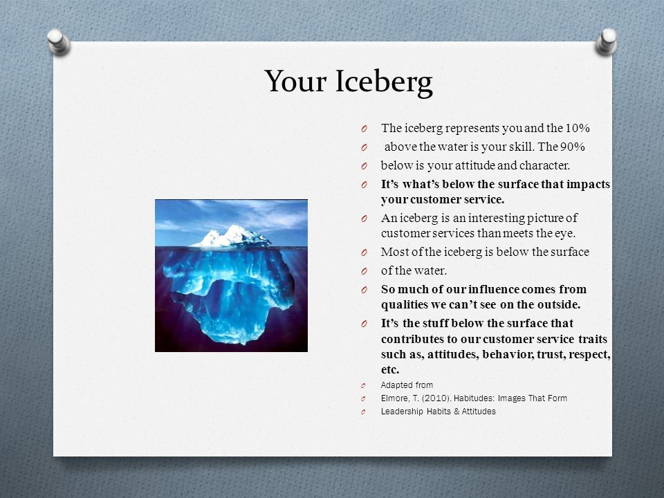Your Iceberg The iceberg represents you and the 10%