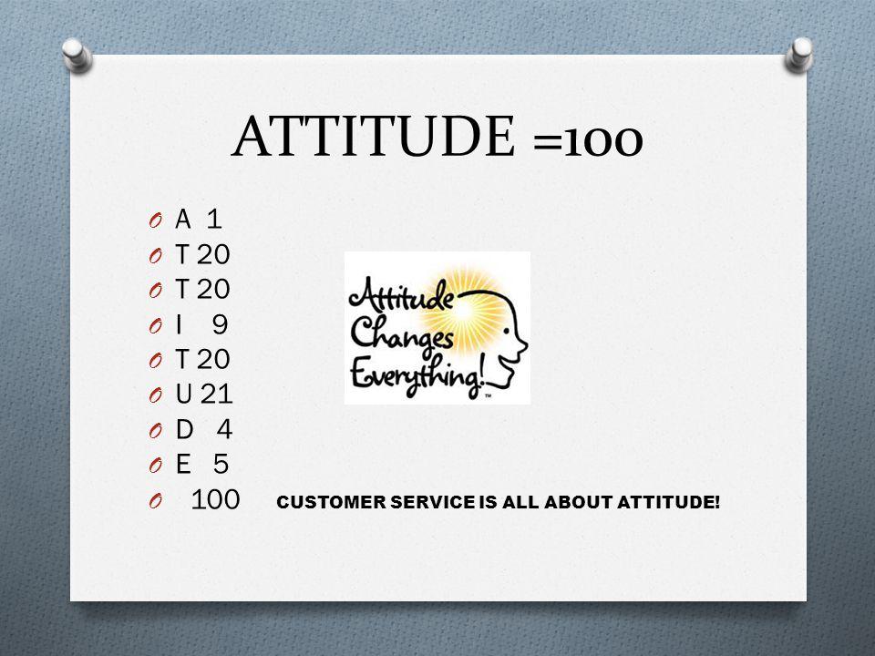 ATTITUDE =100 A 1 T 20 I 9 U 21 D 4 E 5 100 CUSTOMER SERVICE IS ALL ABOUT ATTITUDE!