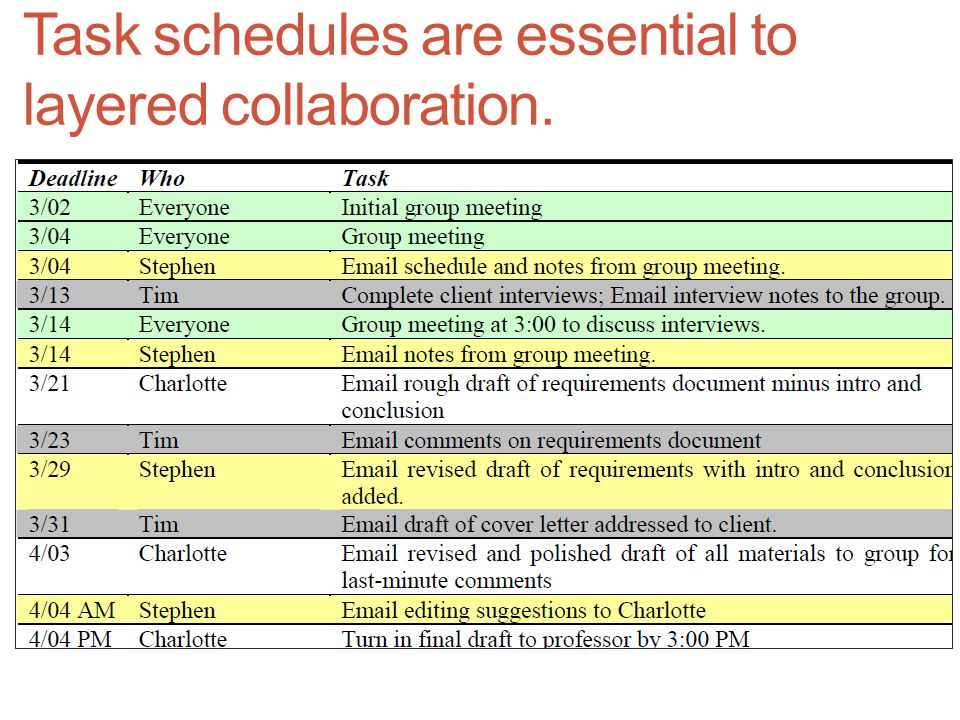 Task schedules are essential to layered collaboration.