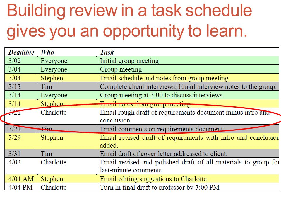 Building review in a task schedule gives you an opportunity to learn.