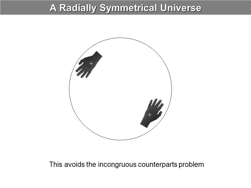 A Radially Symmetrical Universe