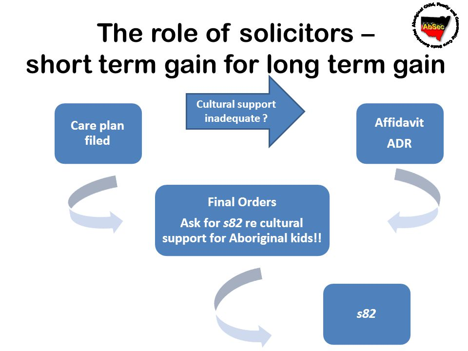 The role of solicitors – short term gain for long term gain
