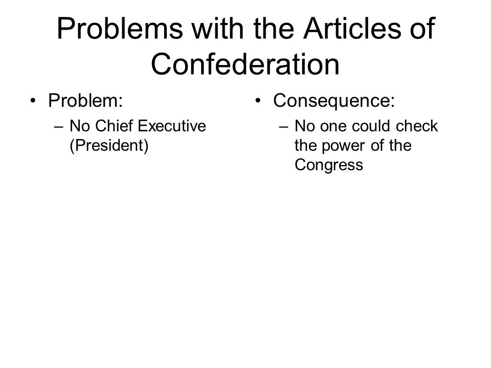 Problems with the Articles of Confederation
