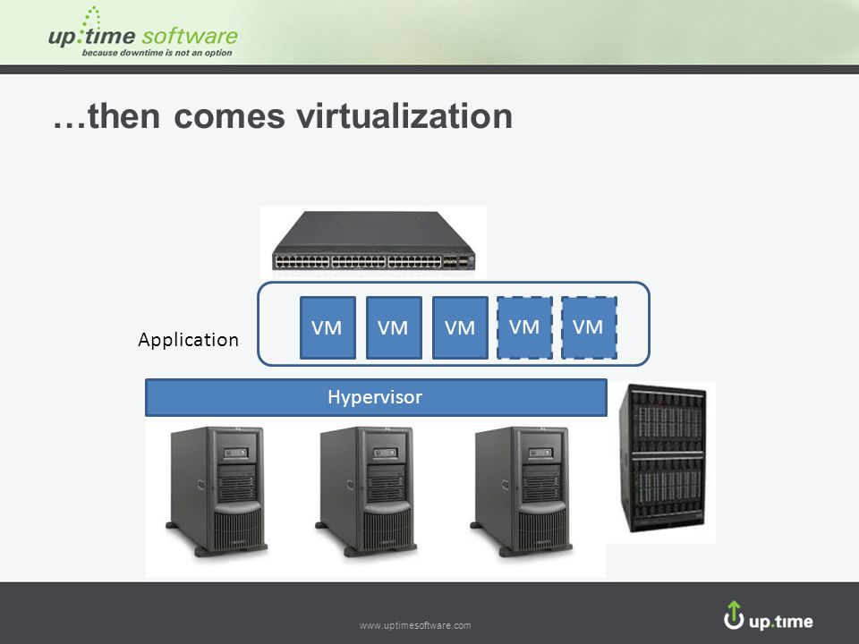 …then comes virtualization