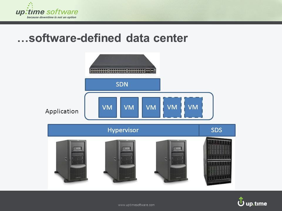 …software-defined data center