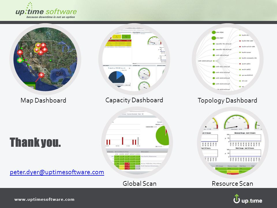 Thank you. Map Dashboard Capacity Dashboard Topology Dashboard