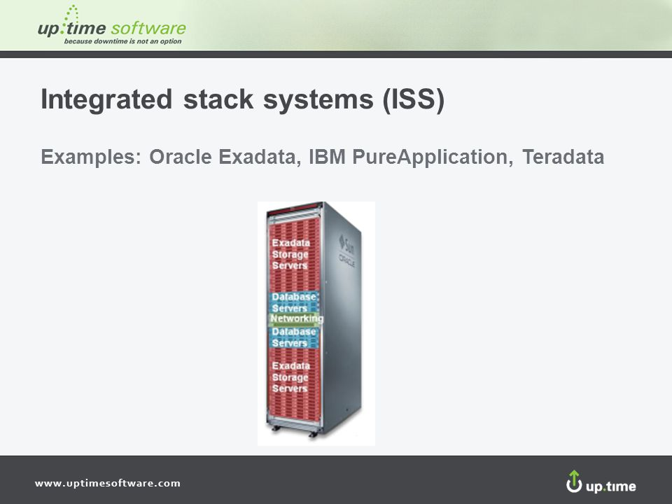 Integrated stack systems (ISS)
