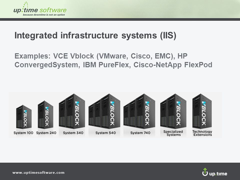 Integrated infrastructure systems (IIS)