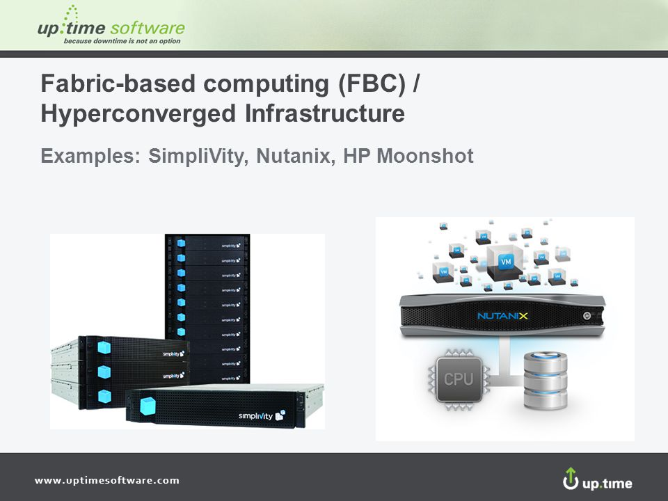 Fabric-based computing (FBC) / Hyperconverged Infrastructure