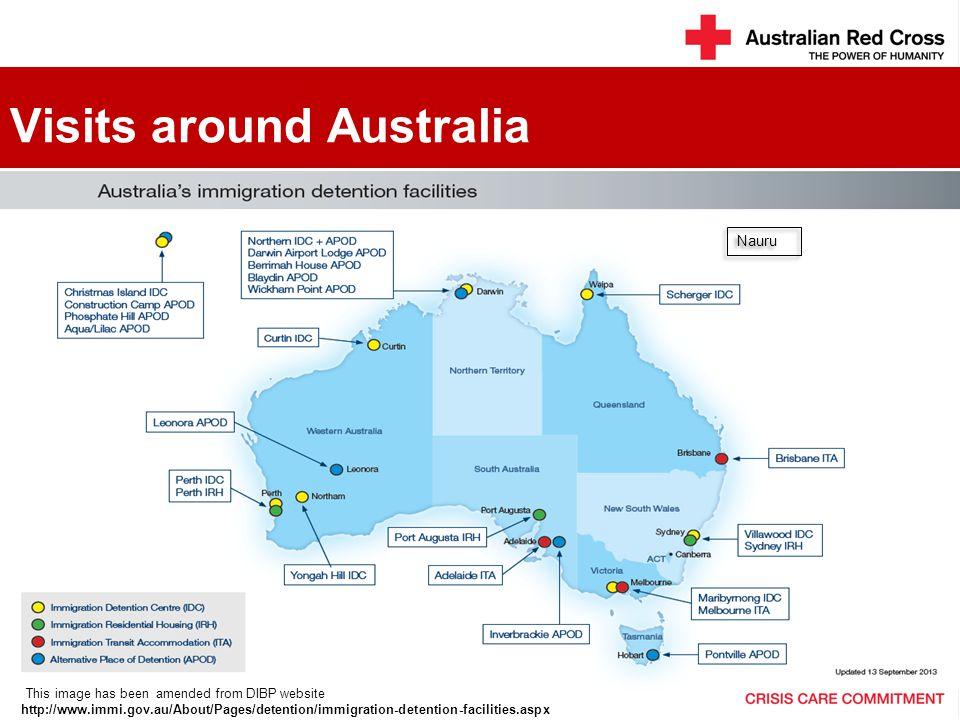 Visits around Australia
