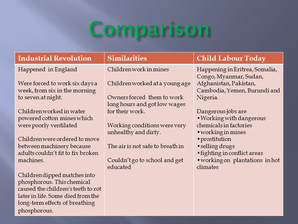 Comparison Industrial Revolution Similarities Child Labour Today