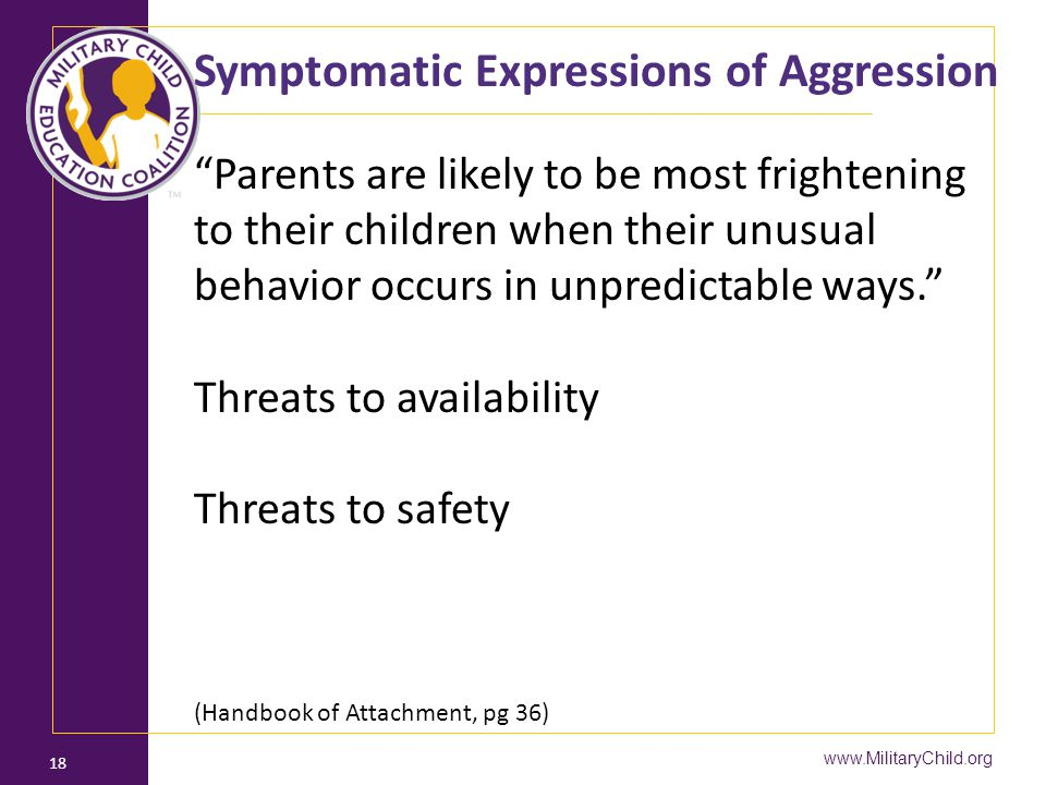 Symptomatic Expressions of Aggression