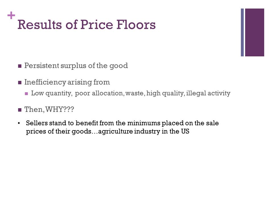 Results of Price Floors