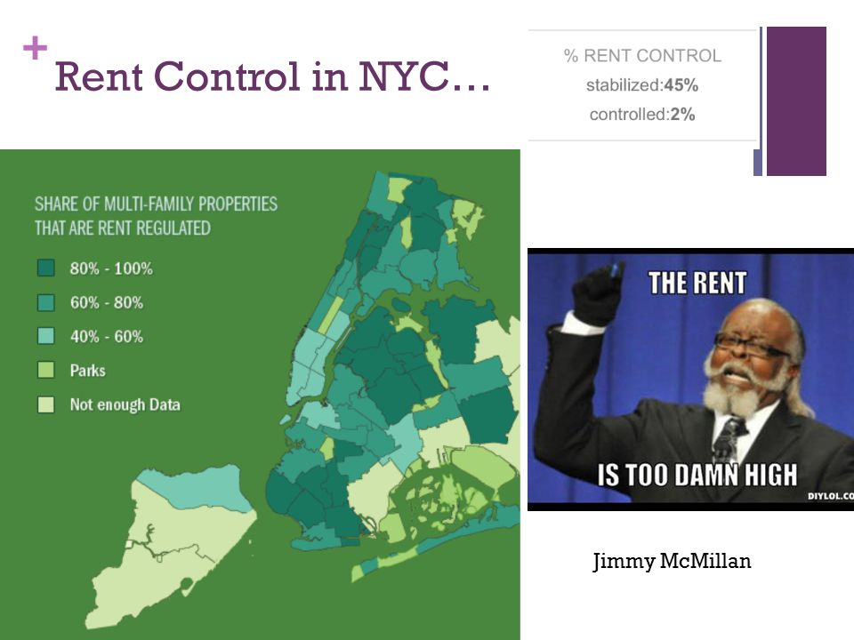 Rent Control in NYC… Jimmy McMillan