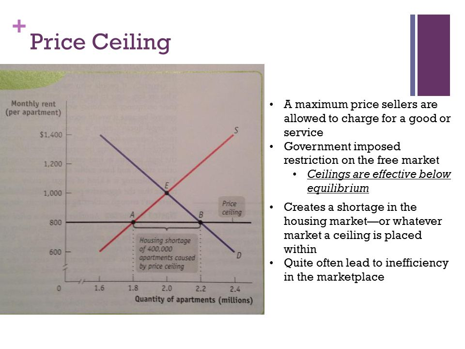 Price Ceiling A maximum price sellers are allowed to charge for a good or service. Government imposed restriction on the free market.