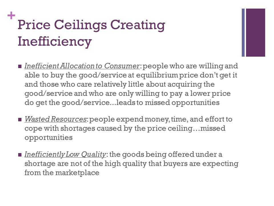 Price Ceilings Creating Inefficiency