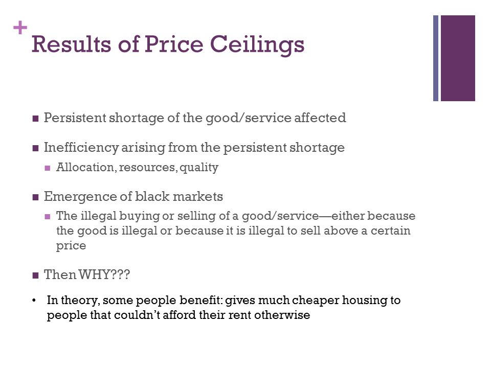 Results of Price Ceilings
