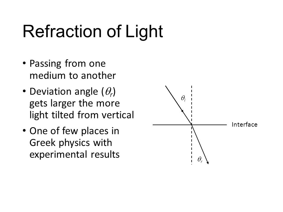 Refraction of Light Passing from one medium to another
