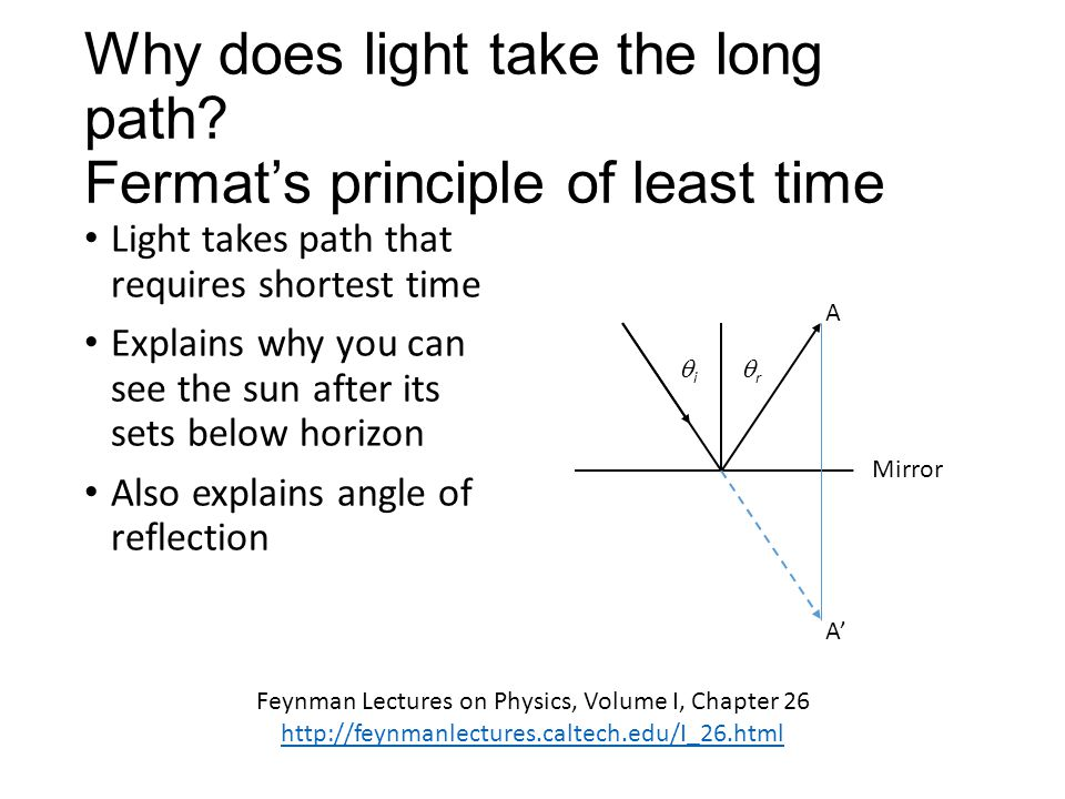 Why does light take the long path Fermat's principle of least time