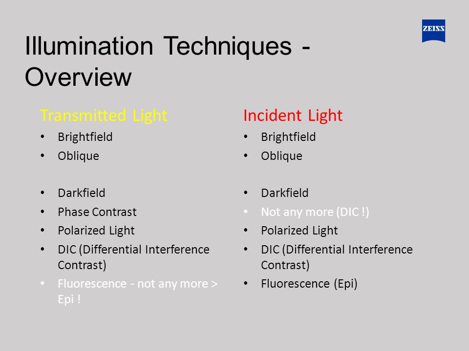 Illumination Techniques - Overview