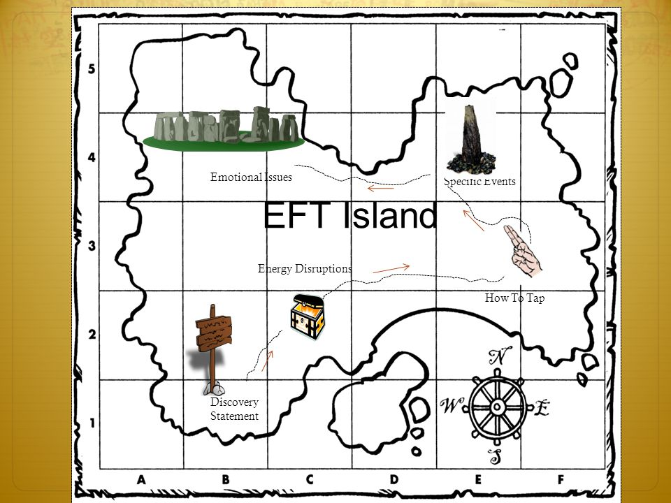 EFT Island Course Overview - mins - None Emotional Issues