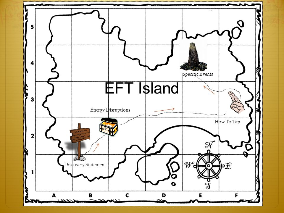 EFT Island Specific Events Energy Disruptions How To Tap