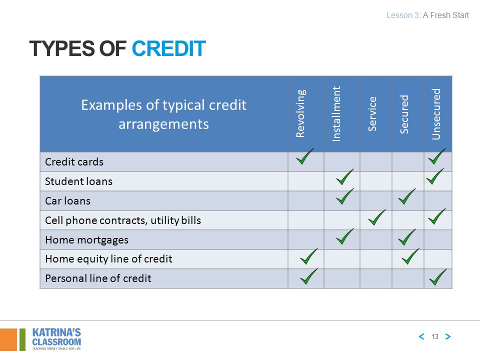Examples of typical credit arrangements