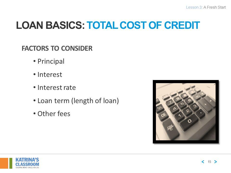 Loan Basics: Total Cost of Credit