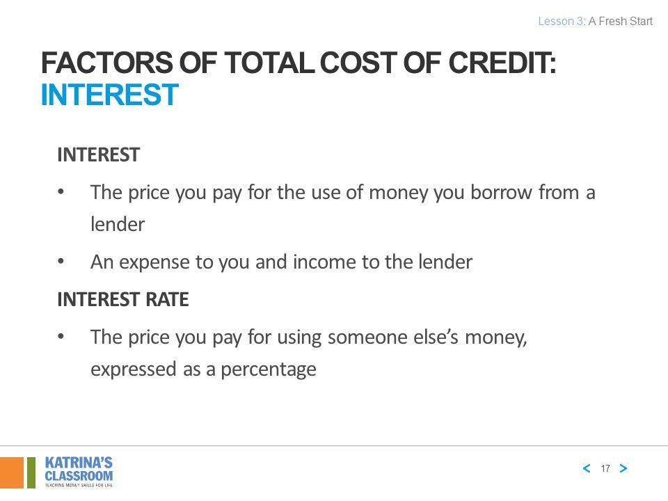 Factors of Total Cost of Credit: Interest