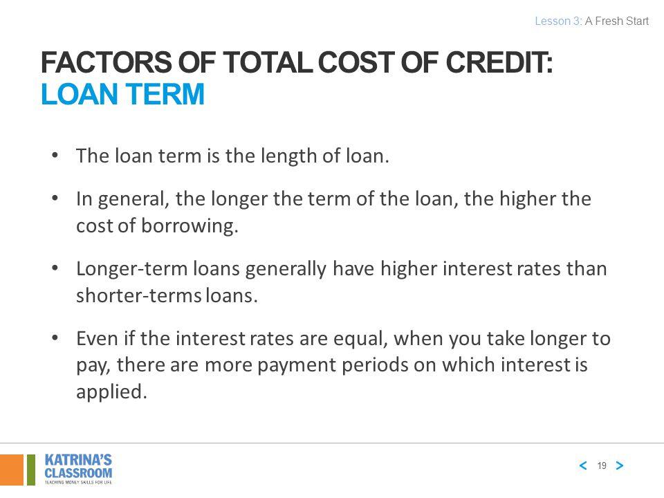 Factors of Total Cost of Credit: Loan Term