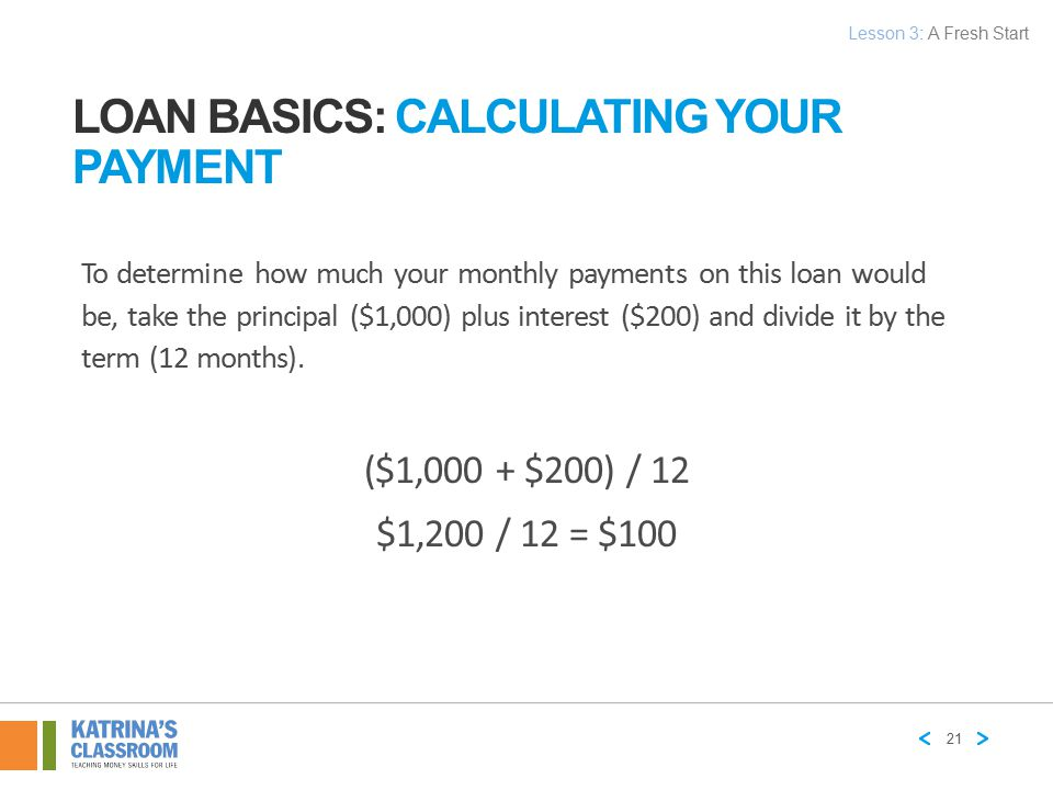 Loan Basics: Calculating Your Payment