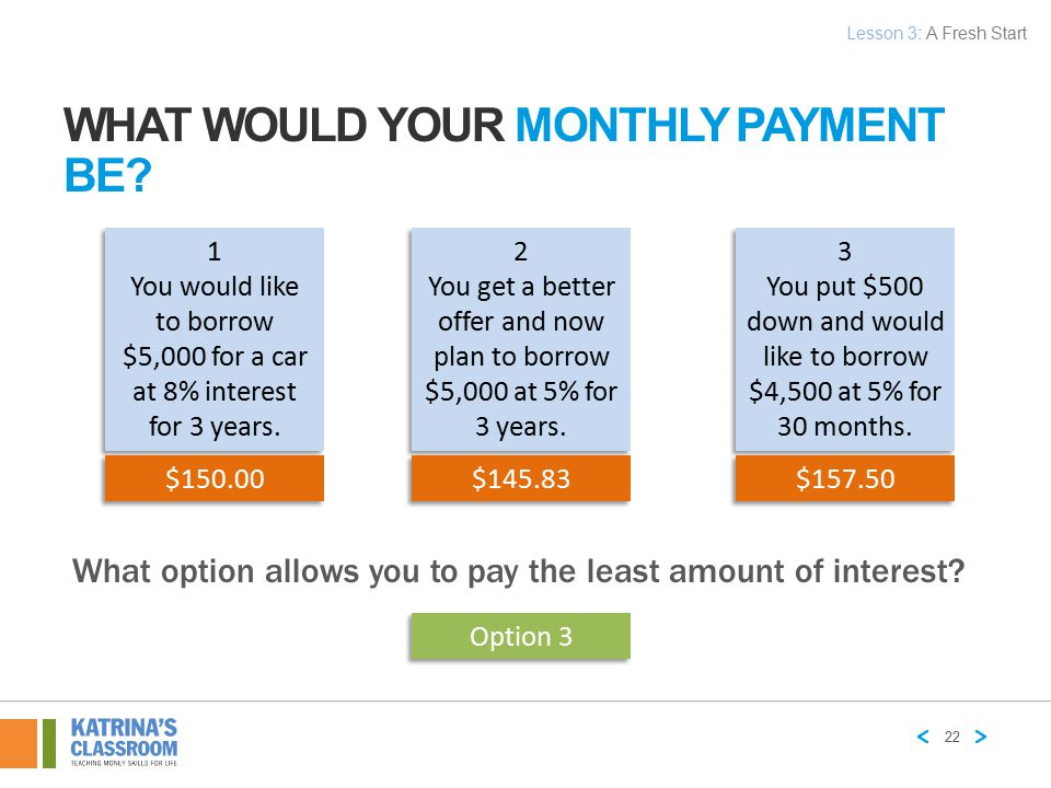 What would your monthly payment be