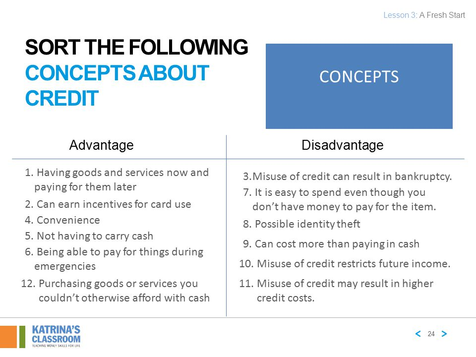 SORT THE FOLLOWING CONCEPTS ABOUT CREDIT