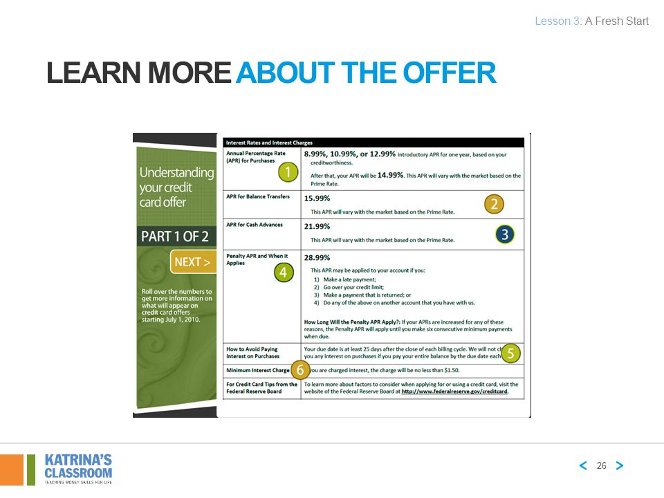 Learn More About the Offer