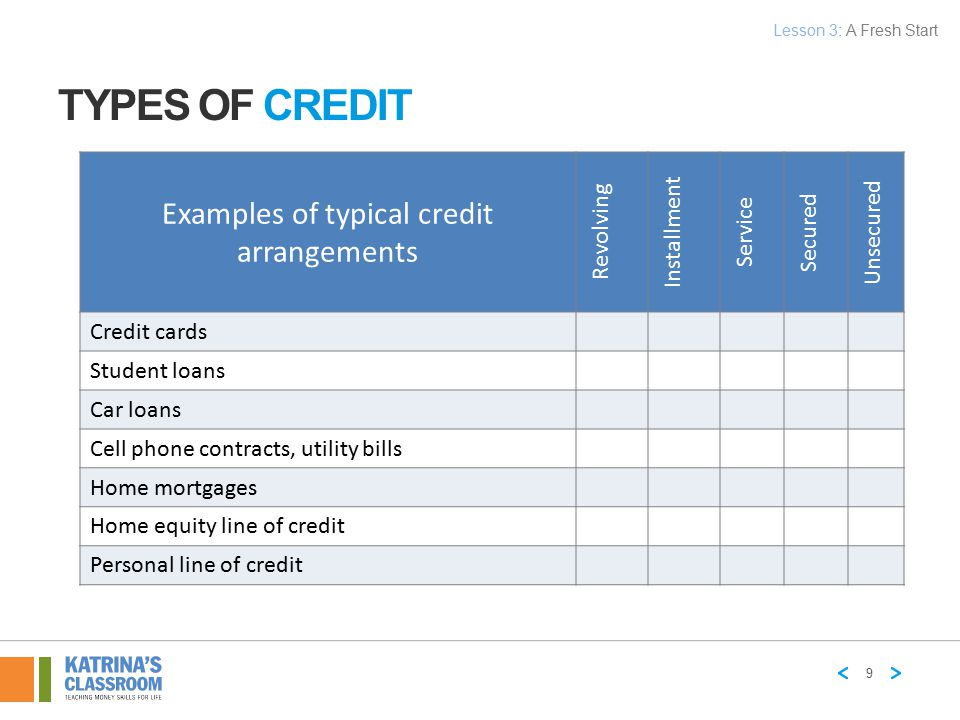 Examples of typical credit arrangements