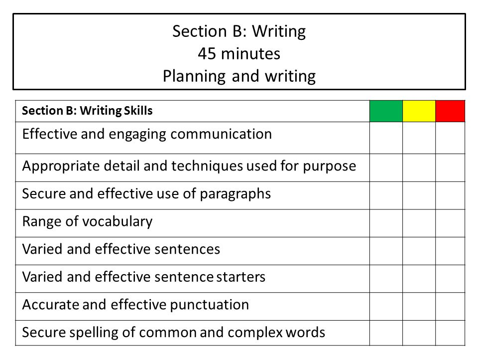 Section B: Writing 45 minutes Planning and writing